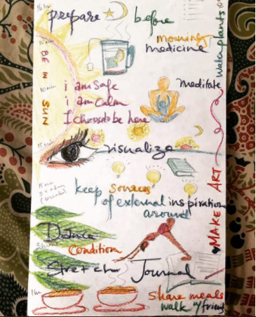 developing a habit of care – an illustrated guide to self in community